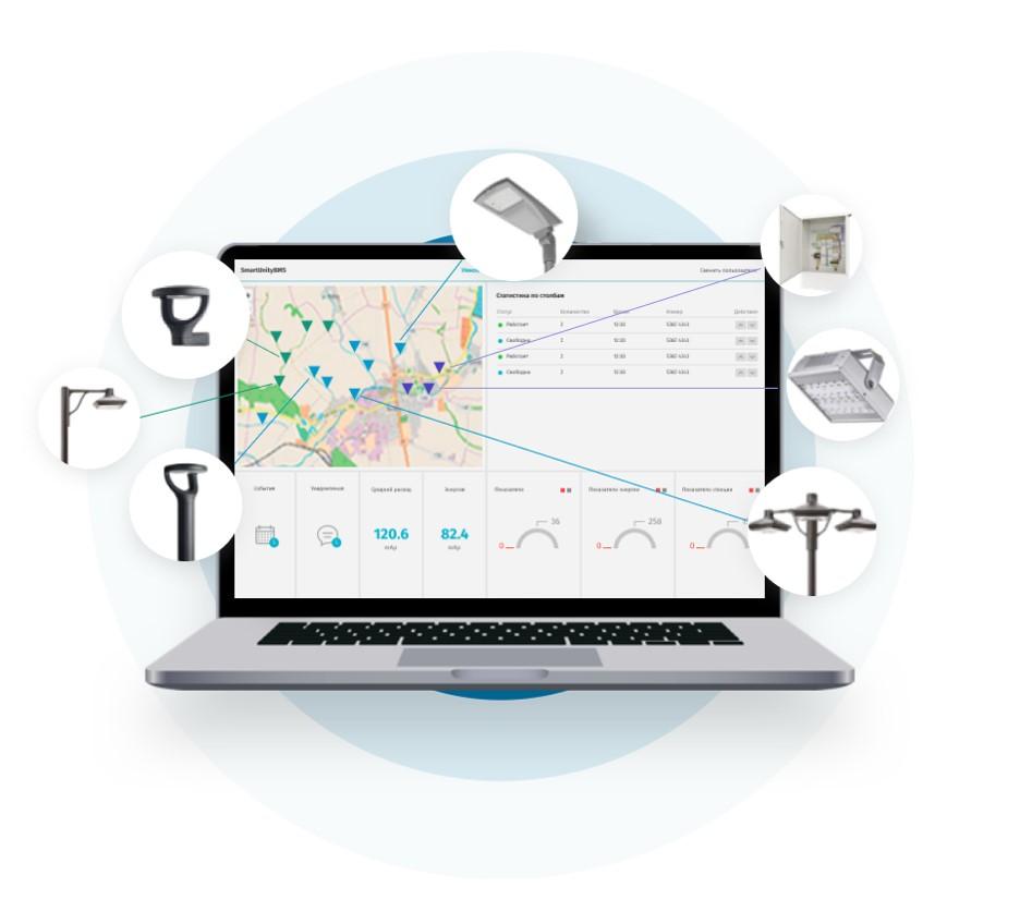 платформа IoT освещение